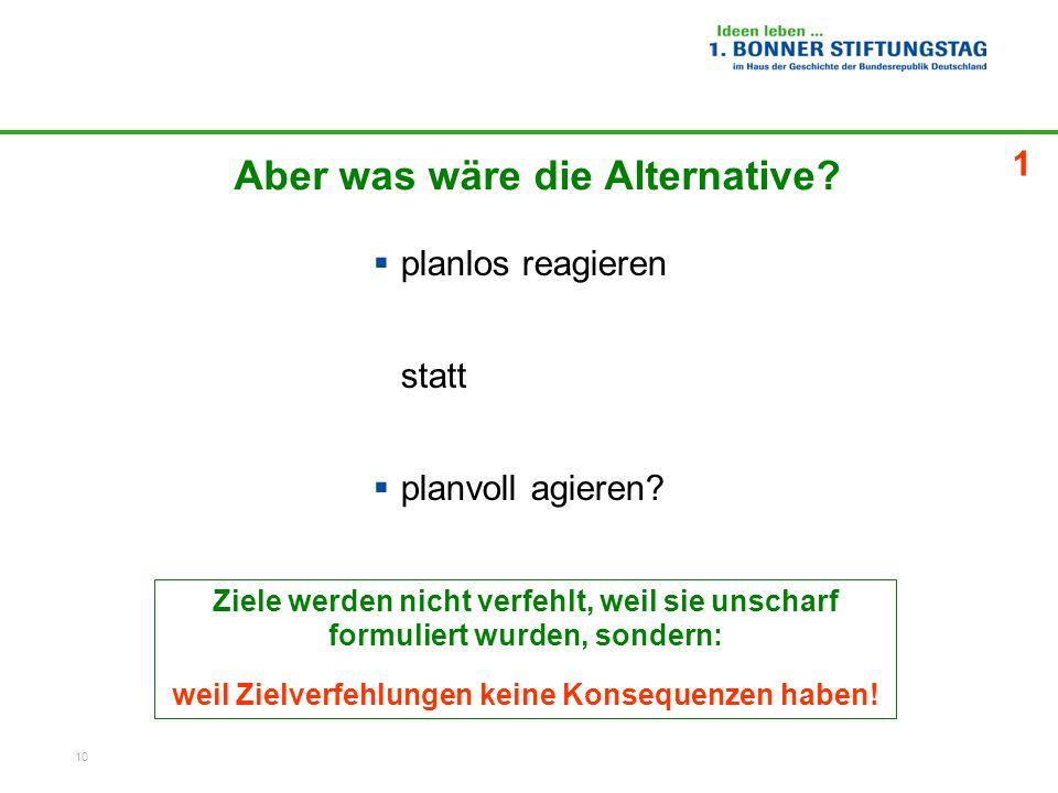 10 Aber was wäre die Alternative? planlos reagieren statt planvoll agieren? Ziele werden nicht verfehlt, weil sie unscharf formuliert wurden, sondern: