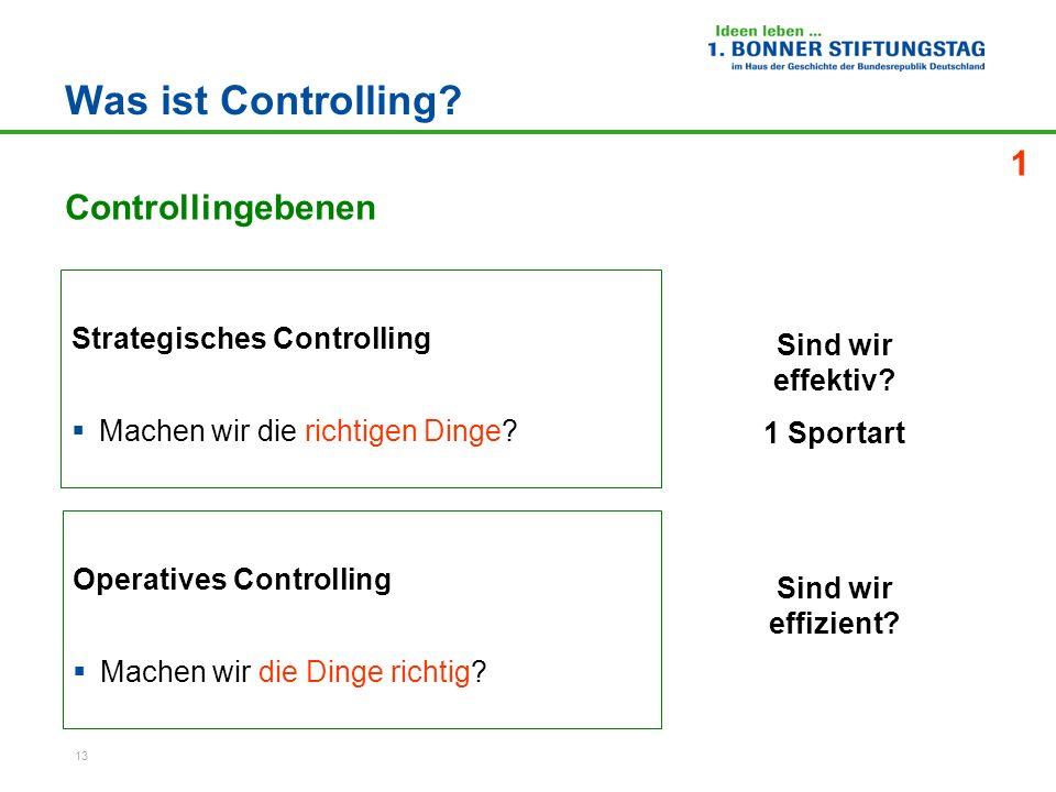 13 Was ist Controlling? Strategisches Controlling Machen wir die richtigen Dinge? Operatives Controlling Machen wir die Dinge richtig? Controllingeben
