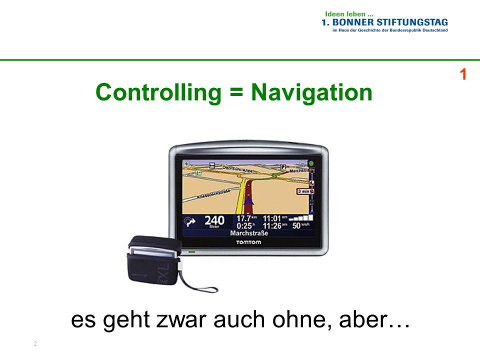 2 Controlling = Navigation es geht zwar auch ohne, aber… 1