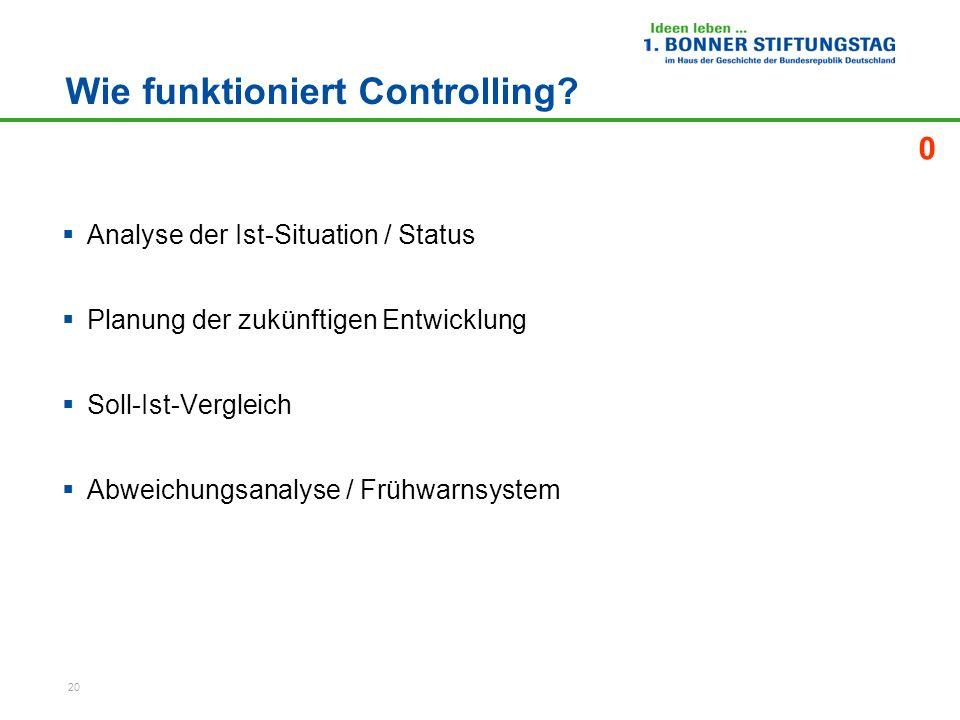 20 Wie funktioniert Controlling? Analyse der Ist-Situation / Status Planung der zukünftigen Entwicklung Soll-Ist-Vergleich Abweichungsanalyse / Frühwa