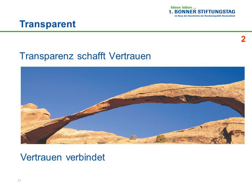24 Transparenz schafft Vertrauen Vertrauen verbindet Transparent 2