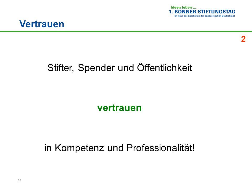 25 Vertrauen Stifter, Spender und Öffentlichkeit vertrauen in Kompetenz und Professionalität! 2