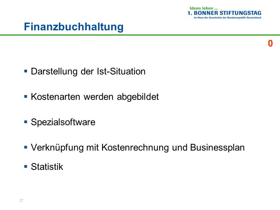 27 Finanzbuchhaltung Darstellung der Ist-Situation Kostenarten werden abgebildet Spezialsoftware Verknüpfung mit Kostenrechnung und Businessplan Stati