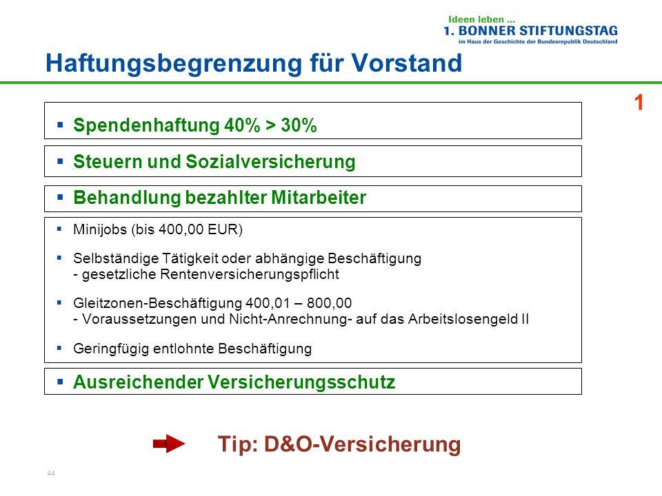 44 Haftungsbegrenzung für Vorstand Spendenhaftung 40% > 30% Steuern und Sozialversicherung Behandlung bezahlter Mitarbeiter Minijobs (bis 400,00 EUR)