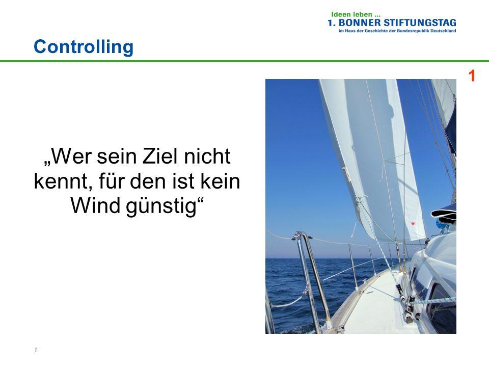 8 Controlling Wer sein Ziel nicht kennt, für den ist kein Wind günstig 1