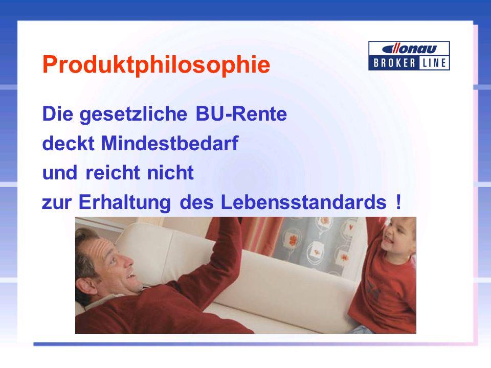 Produktphilosophie Die gesetzliche BU-Rente deckt Mindestbedarf und reicht nicht zur Erhaltung des Lebensstandards !