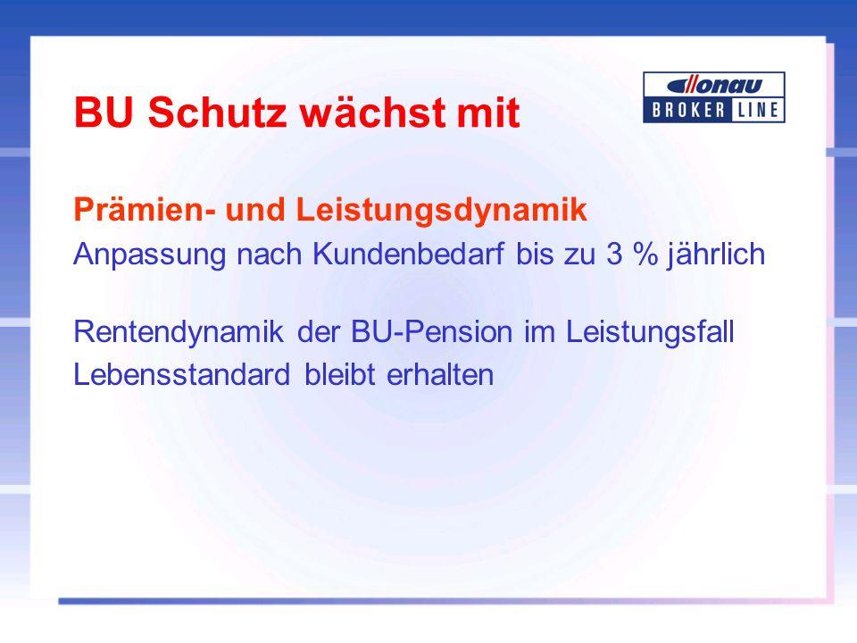 BU Schutz wächst mit Prämien- und Leistungsdynamik Anpassung nach Kundenbedarf bis zu 3 % jährlich Rentendynamik der BU-Pension im Leistungsfall Leben
