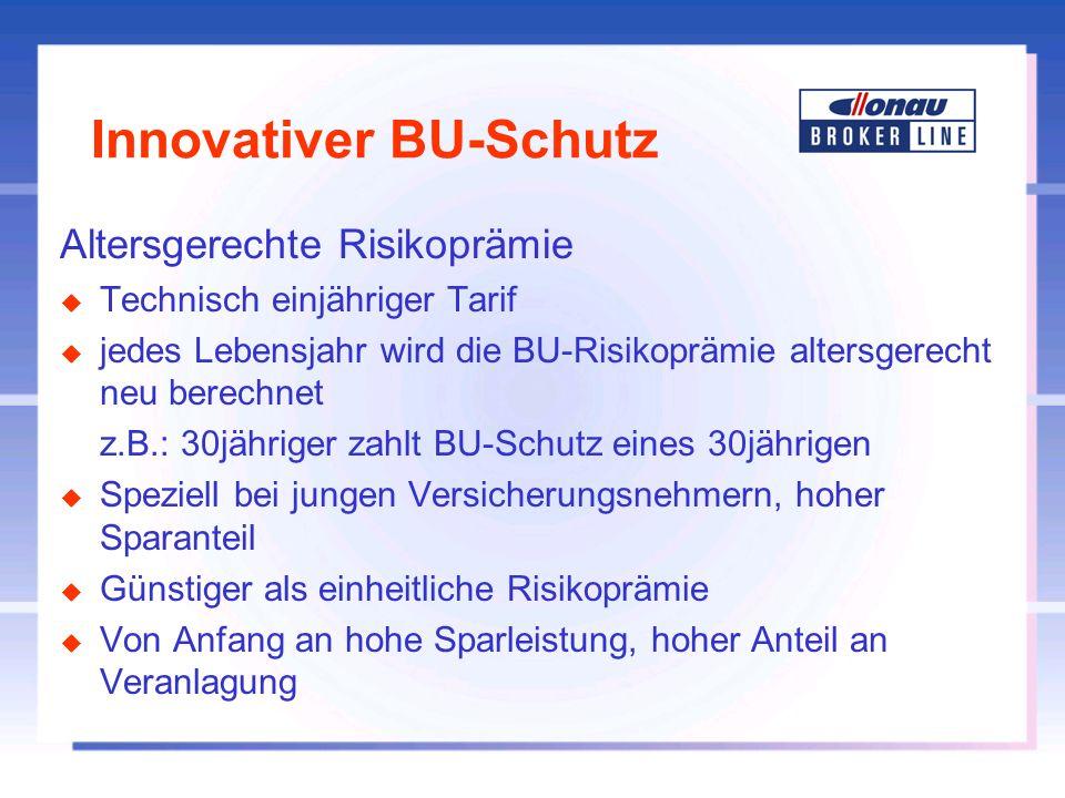 Innovativer BU-Schutz Altersgerechte Risikoprämie u Technisch einjähriger Tarif u jedes Lebensjahr wird die BU-Risikoprämie altersgerecht neu berechne