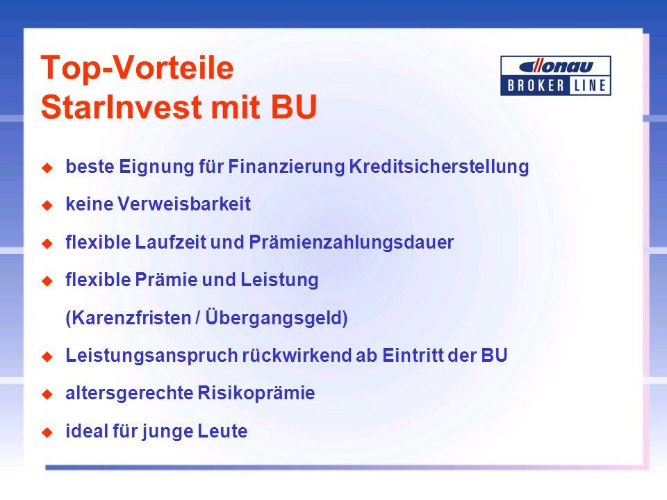 Top-Vorteile StarInvest mit BU u beste Eignung für Finanzierung Kreditsicherstellung u keine Verweisbarkeit u flexible Laufzeit und Prämienzahlungsdau