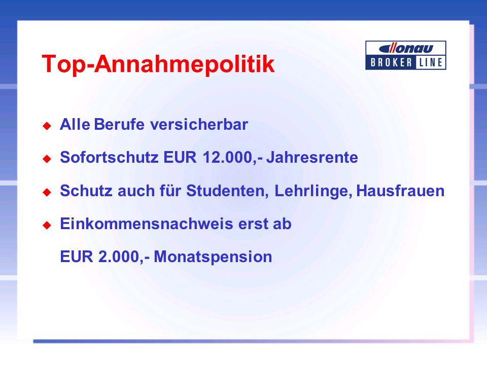 Top-Annahmepolitik u Alle Berufe versicherbar u Sofortschutz EUR 12.000,- Jahresrente u Schutz auch für Studenten, Lehrlinge, Hausfrauen u Einkommensn