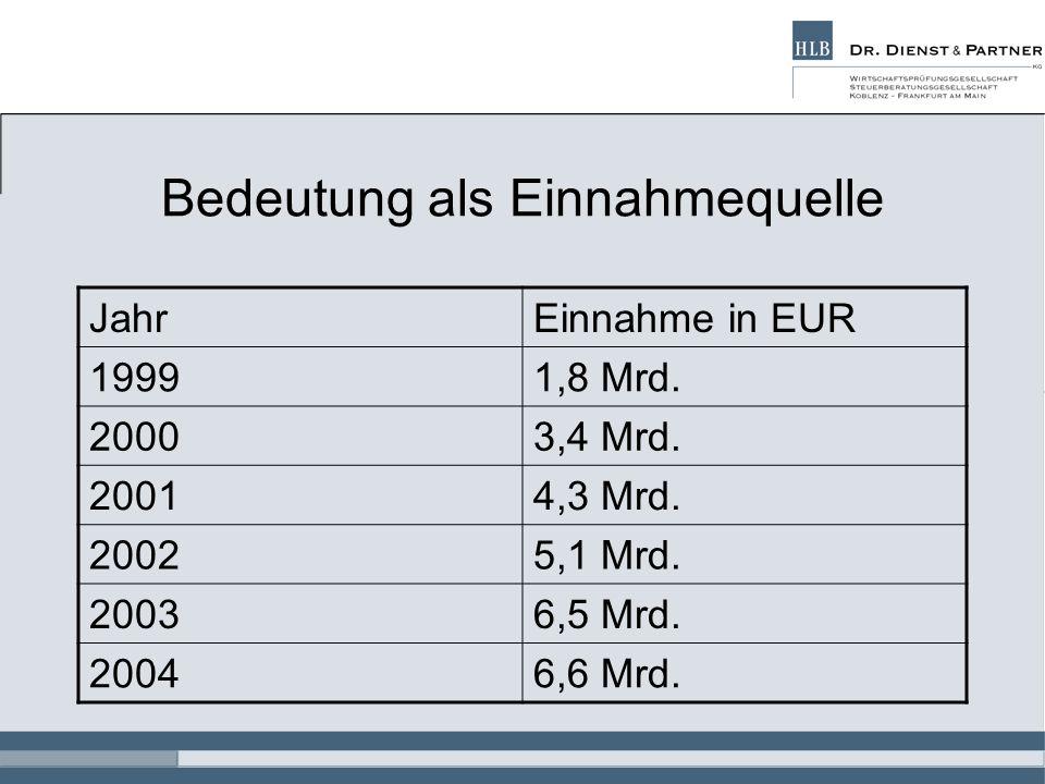 Bedeutung als Einnahmequelle JahrEinnahme in EUR 19991,8 Mrd. 20003,4 Mrd. 20014,3 Mrd. 20025,1 Mrd. 20036,5 Mrd. 20046,6 Mrd.