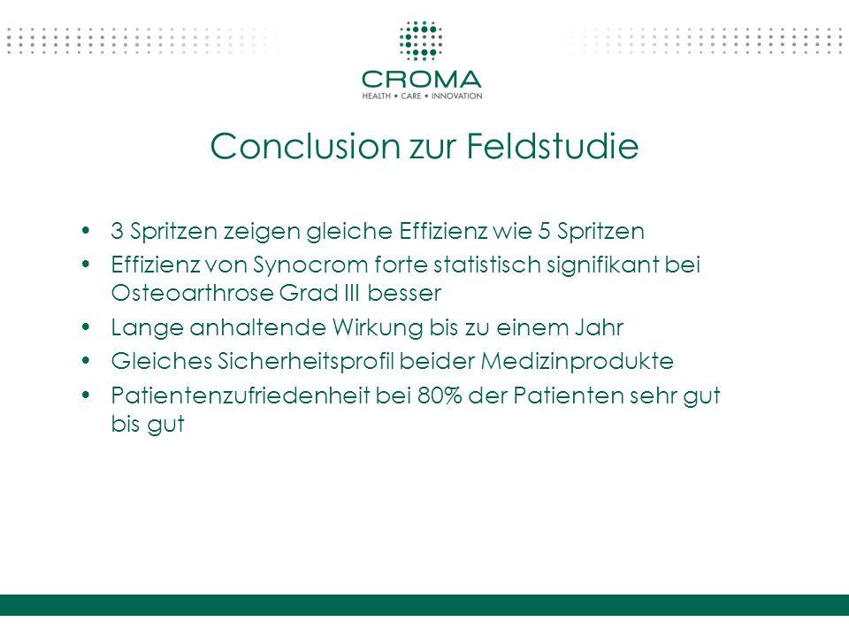 Conclusion zur Feldstudie 3 Spritzen zeigen gleiche Effizienz wie 5 Spritzen Effizienz von Synocrom forte statistisch signifikant bei Osteoarthrose Gr