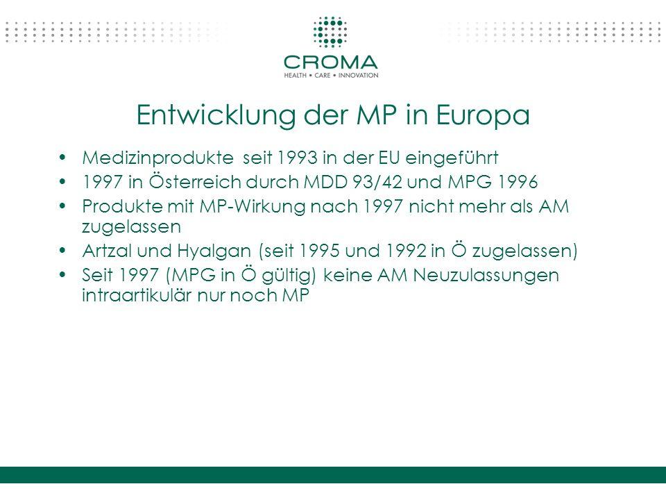 Entwicklung der MP in Europa Medizinprodukte seit 1993 in der EU eingeführt 1997 in Österreich durch MDD 93/42 und MPG 1996 Produkte mit MP-Wirkung na