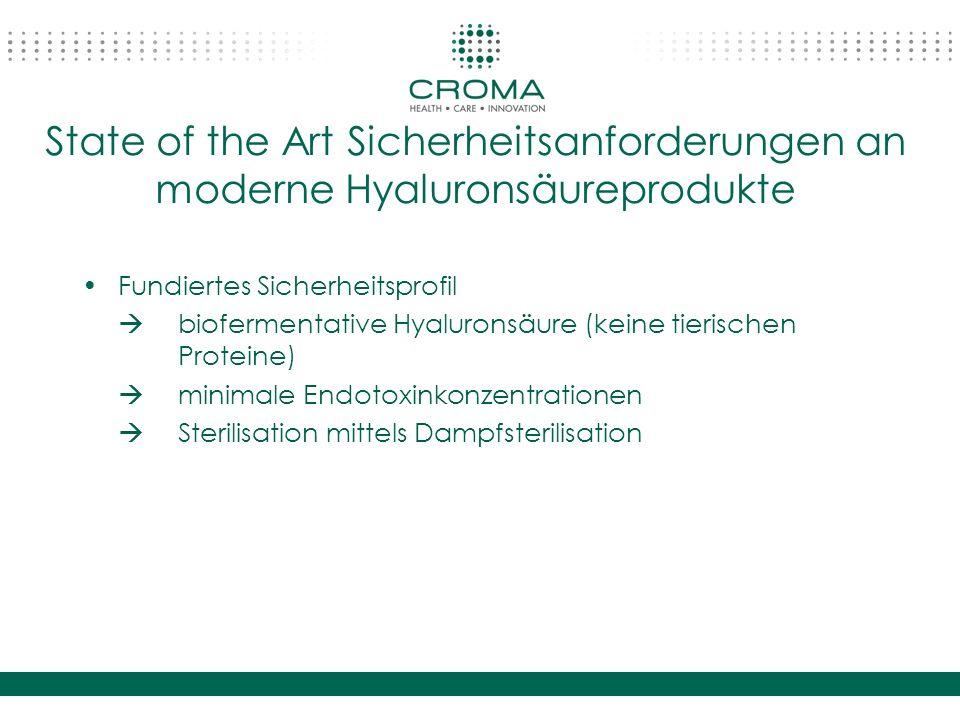State of the Art Sicherheitsanforderungen an moderne Hyaluronsäureprodukte Fundiertes Sicherheitsprofil biofermentative Hyaluronsäure (keine tierische