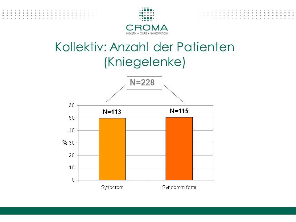 Kollektiv: Anzahl der Patienten (Kniegelenke) N=228
