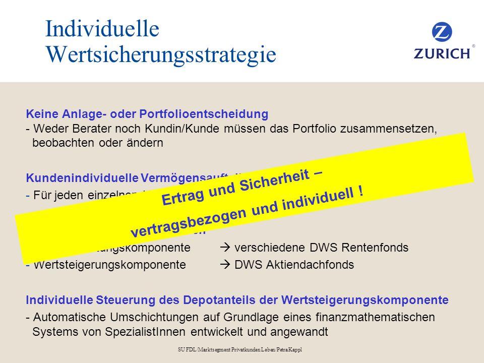 SU FDL/Marktsegment Privatkunden Leben/Petra Kappl Individuelle Wertsicherungsstrategie Keine Anlage- oder Portfolioentscheidung - Weder Berater noch