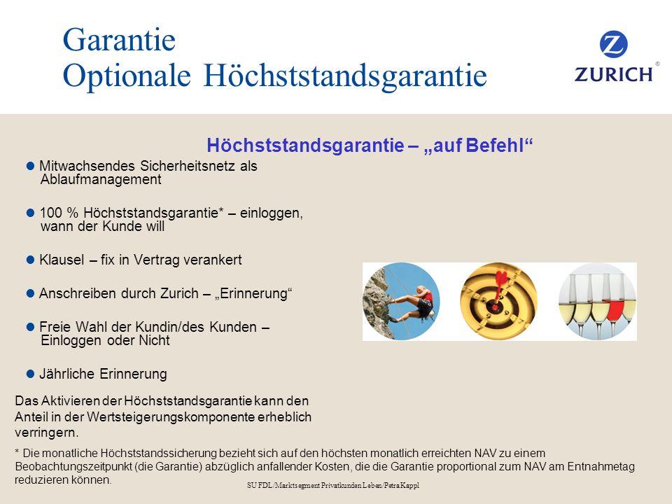 SU FDL/Marktsegment Privatkunden Leben/Petra Kappl Garantie Optionale Höchststandsgarantie Mitwachsendes Sicherheitsnetz als Ablaufmanagement 100 % Hö
