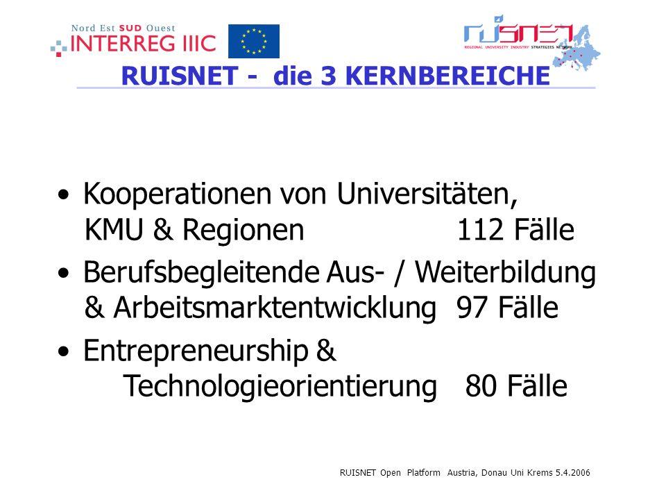 RUISNET Open Platform Austria, Donau Uni Krems 5.4.2006 Kooperationen von Universitäten, KMU & Regionen 112 Fälle Berufsbegleitende Aus- / Weiterbildung & Arbeitsmarktentwicklung 97 Fälle Entrepreneurship & Technologieorientierung 80 Fälle RUISNET - die 3 KERNBEREICHE