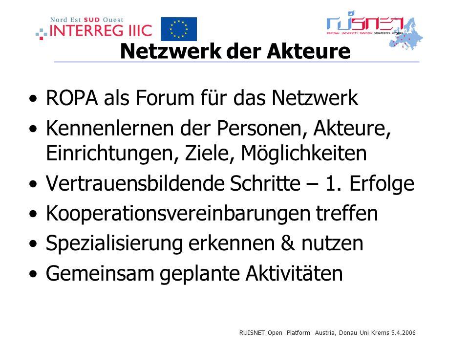 RUISNET Open Platform Austria, Donau Uni Krems 5.4.2006 Netzwerk der Akteure ROPA als Forum für das Netzwerk Kennenlernen der Personen, Akteure, Einrichtungen, Ziele, Möglichkeiten Vertrauensbildende Schritte – 1.