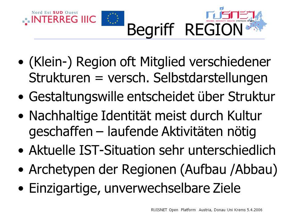 RUISNET Open Platform Austria, Donau Uni Krems 5.4.2006 Begriff REGION (Klein-) Region oft Mitglied verschiedener Strukturen = versch. Selbstdarstellu