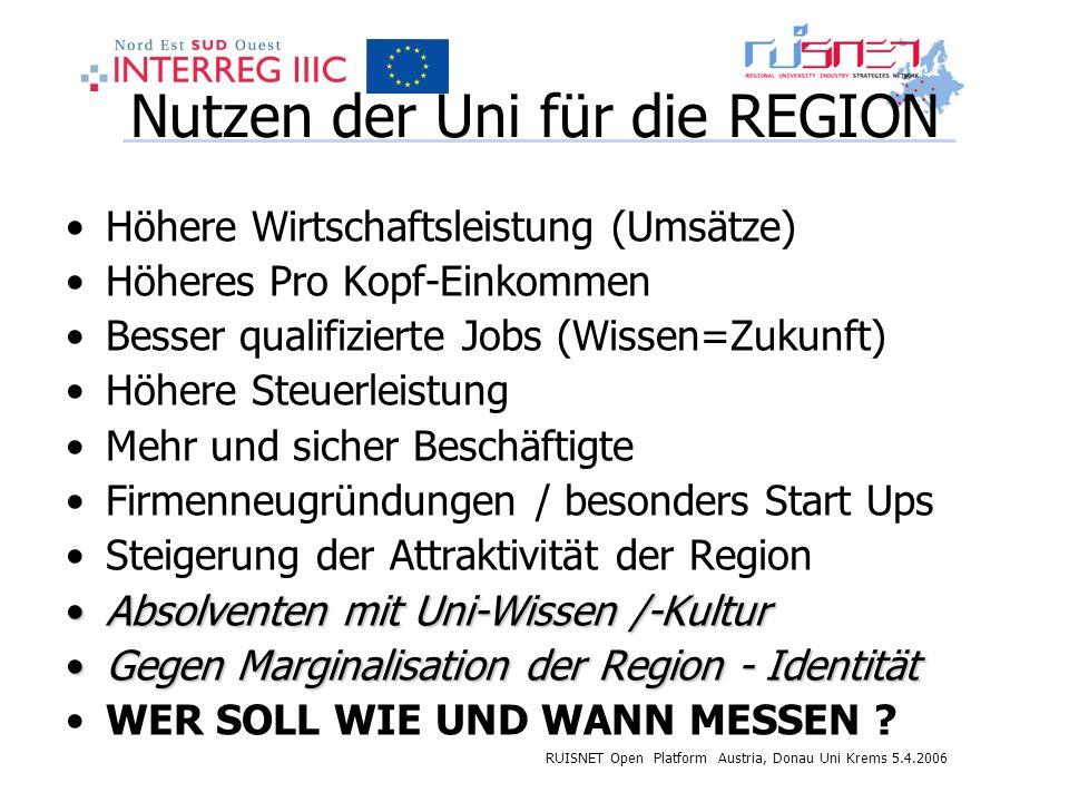 RUISNET Open Platform Austria, Donau Uni Krems 5.4.2006 Nutzen der Uni für die REGION Höhere Wirtschaftsleistung (Umsätze) Höheres Pro Kopf-Einkommen