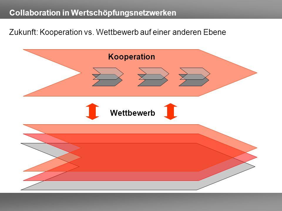 Collaboration in Wertschöpfungsnetzwerken Kooperation Wettbewerb Zukunft: Kooperation vs. Wettbewerb auf einer anderen Ebene
