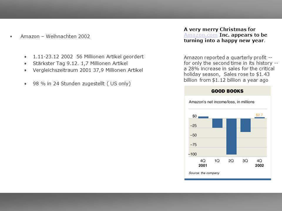 Amazon – Weihnachten 2002 1.11-23.12 2002 56 Millionen Artikel geordert Stärkster Tag 9.12. 1,7 Millionen Artikel Vergleichszeitraum 2001 37,9 Million