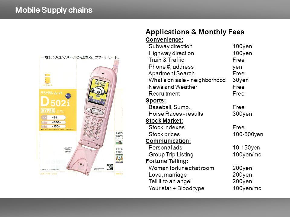 NTT DocoMo Subscriber Growth