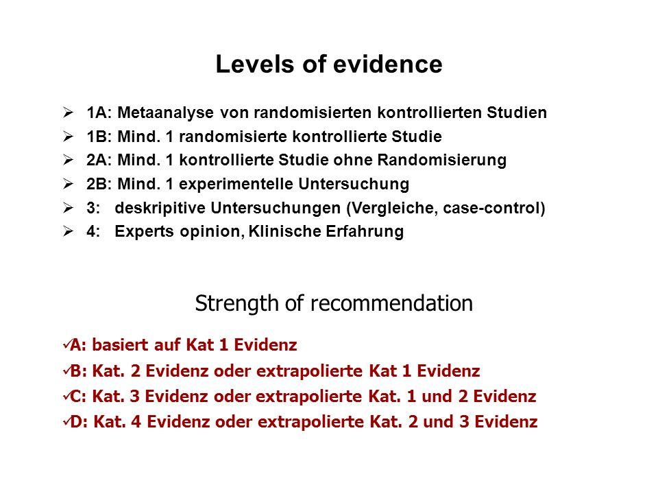 Levels of evidence 1A: Metaanalyse von randomisierten kontrollierten Studien 1B: Mind. 1 randomisierte kontrollierte Studie 2A: Mind. 1 kontrollierte