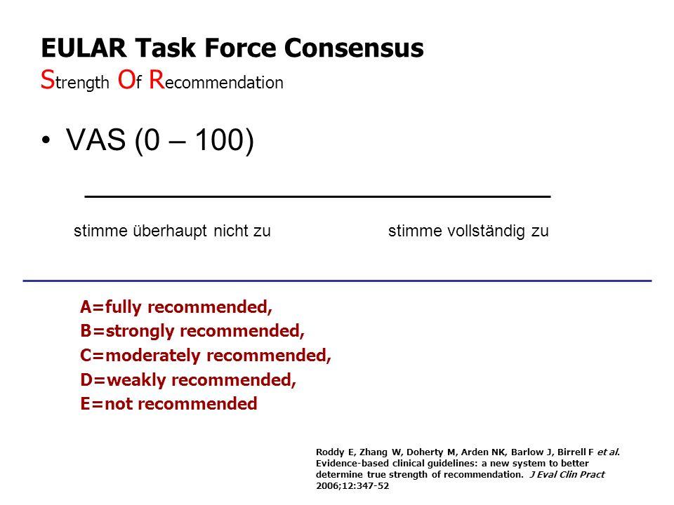 EULAR Task Force Consensus S trength O f R ecommendation VAS (0 – 100) stimme überhaupt nicht zu stimme vollständig zu A=fully recommended, B=strongly recommended, C=moderately recommended, D=weakly recommended, E=not recommended Roddy E, Zhang W, Doherty M, Arden NK, Barlow J, Birrell F et al.