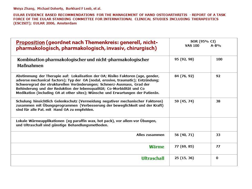 Proposition (geordnet nach Themenkreis: generell, nicht- pharmakologisch, pharmakologisch, invasiv, chirurgisch) SOR (95% CI) VAS 100 A-B% Kombination