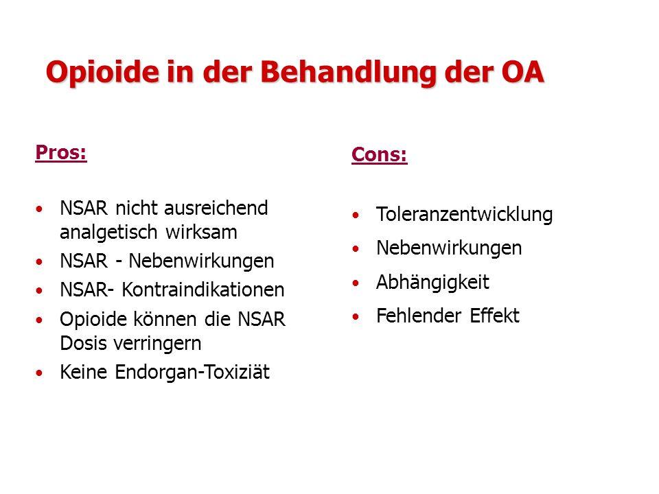 Opioide in der Behandlung der OA Pros: NSAR nicht ausreichend analgetisch wirksam NSAR - Nebenwirkungen NSAR- Kontraindikationen Opioide können die NSAR Dosis verringern Keine Endorgan-Toxiziät Cons: Toleranzentwicklung Nebenwirkungen Abhängigkeit Fehlender Effekt