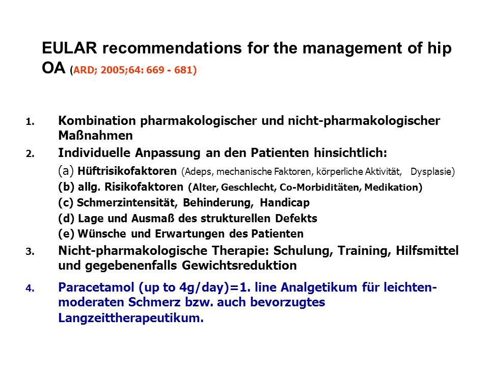 EULAR recommendations for the management of hip OA ( ARD; 2005;64: 669 - 681) 1. Kombination pharmakologischer und nicht-pharmakologischer Maßnahmen 2