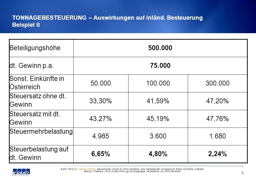 © 2007 KPMG Bertl, Fattinger & Partner, österreichisches Mitglied von KPMG International, einer Genossenschaft schweizerischen Rechts.