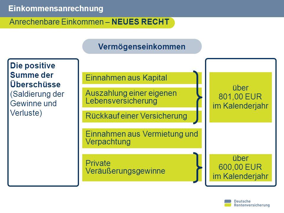 10 10621891 Einkommensanrechnung Die positive Summe der Überschüsse (Saldierung der Gewinne und Verluste) Einnahmen aus Kapital Anrechenbare Einkommen