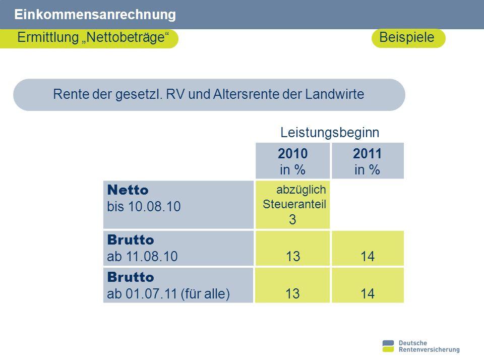 16 10622491 Einkommensanrechnung Ermittlung Nettobeträge Leistungsbeginn 2010 in % 2011 in % Netto bis 10.08.10 abzüglich Steueranteil 3 Brutto ab 11.