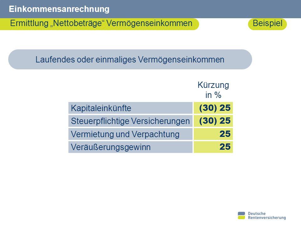 17 10622791 Einkommensanrechnung Ermittlung Nettobeträge VermögenseinkommenBeispiel Kürzung in % Kapitaleinkünfte (30) 25 Steuerpflichtige Versicherun