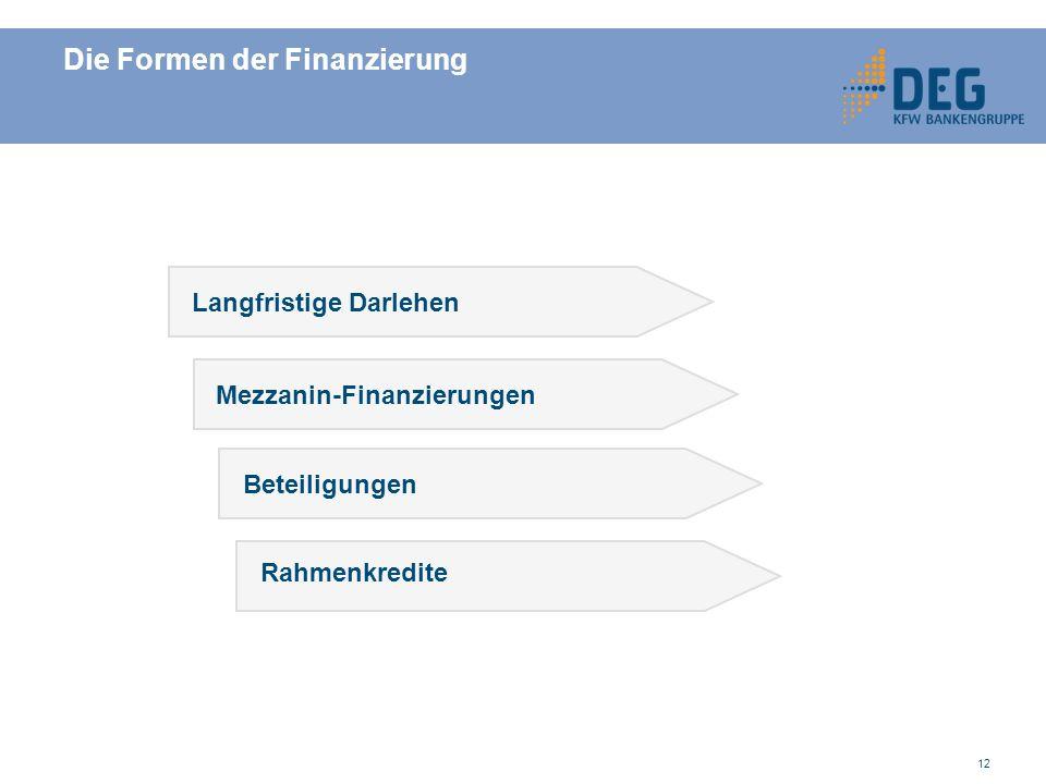 12 Beteiligungen Die Formen der Finanzierung Langfristige Darlehen Mezzanin-Finanzierungen Beteiligungen Rahmenkredite