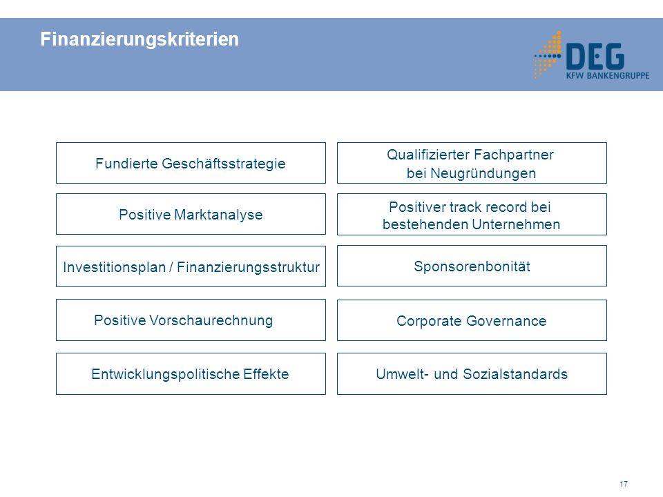 17 Finanzierungskriterien Fundierte Geschäftsstrategie Positive Marktanalyse Investitionsplan / Finanzierungsstruktur Entwicklungspolitische EffekteUmwelt- und Sozialstandards Corporate Governance Qualifizierter Fachpartner bei Neugründungen Sponsorenbonität Positiver track record bei bestehenden Unternehmen Positive Vorschaurechnung
