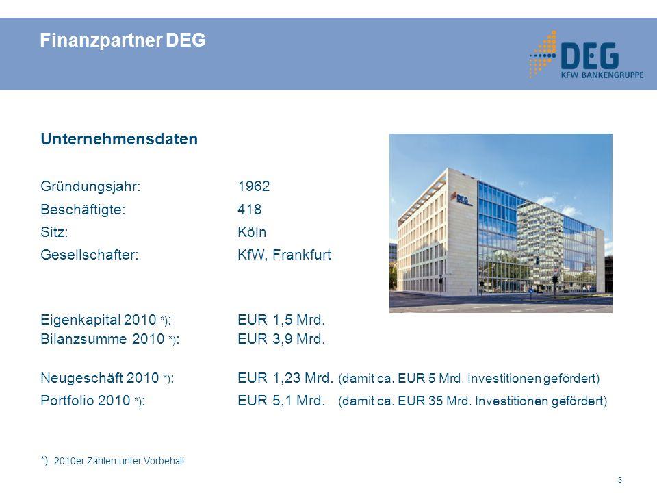 3 Finanzpartner DEG Unternehmensdaten Gründungsjahr:1962 Beschäftigte:418 Sitz:Köln Gesellschafter: KfW, Frankfurt Eigenkapital 2010 *) : EUR 1,5 Mrd.