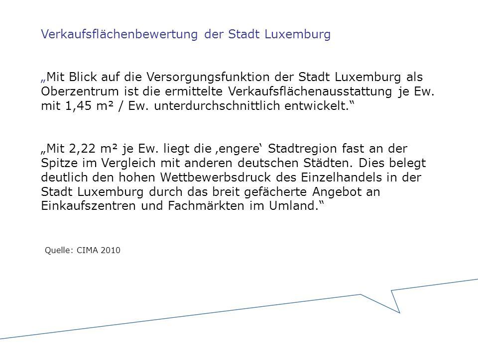 Verkaufsflächenbewertung der Stadt LuxemburgMit Blick auf die Versorgungsfunktion der Stadt Luxemburg als Oberzentrum ist die ermittelte Verkaufsfläch