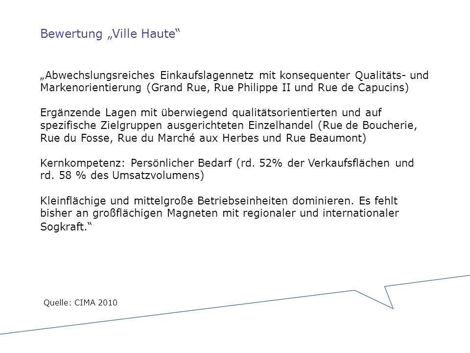 Bewertung Ville Haute Abwechslungsreiches Einkaufslagennetz mit konsequenter Qualitäts- und Markenorientierung (Grand Rue, Rue Philippe II und Rue de