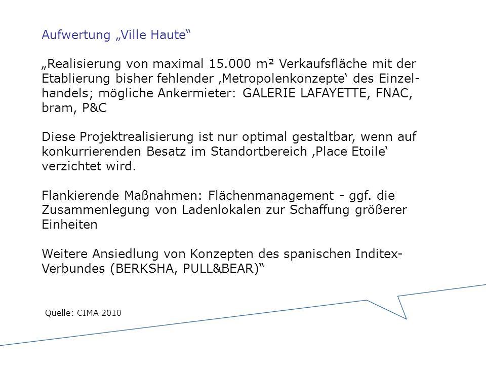Aufwertung Ville HauteRealisierung von maximal 15.000 m² Verkaufsfläche mit der Etablierung bisher fehlender Metropolenkonzepte des Einzel- handels; m