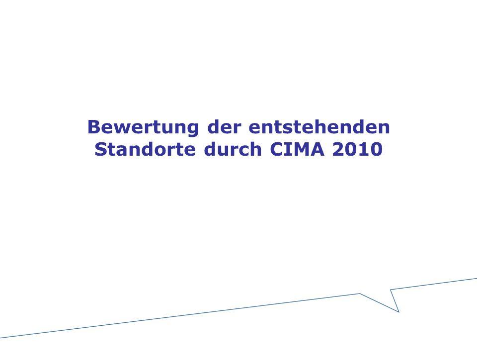 Bewertung der entstehenden Standorte durch CIMA 2010