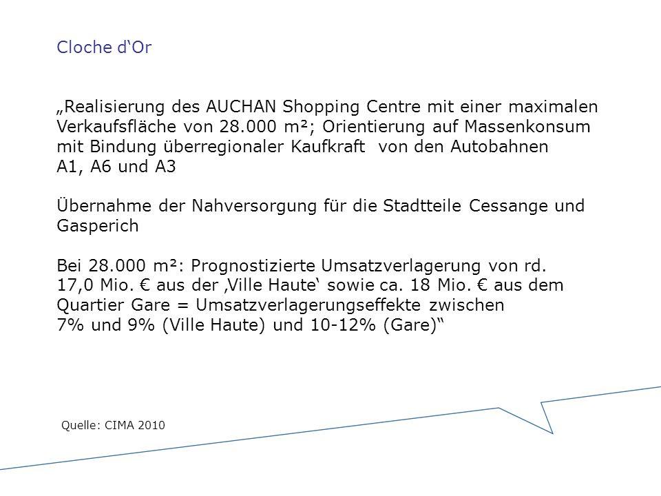 Cloche dOr Realisierung des AUCHAN Shopping Centre mit einer maximalen Verkaufsfläche von 28.000 m²; Orientierung auf Massenkonsum mit Bindung überreg