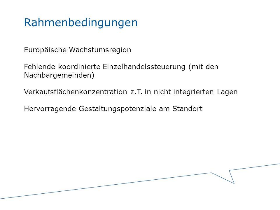 Rahmenbedingungen Europäische Wachstumsregion Fehlende koordinierte Einzelhandelssteuerung (mit den Nachbargemeinden) Verkaufsflächenkonzentration z.T