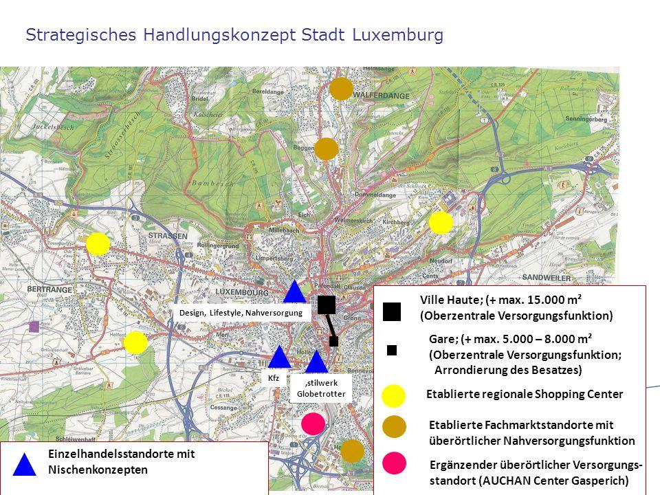 Ville Haute; (+ max. 15.000 m² (Oberzentrale Versorgungsfunktion) Gare; (+ max. 5.000 – 8.000 m² (Oberzentrale Versorgungsfunktion; Arrondierung des B