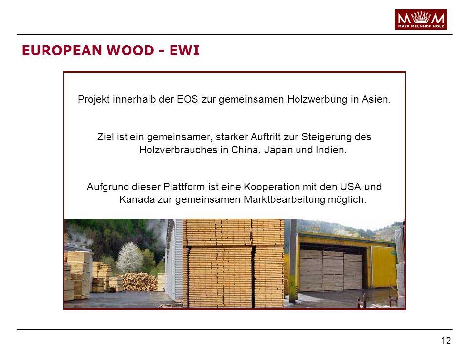 12 EUROPEAN WOOD - EWI Projekt innerhalb der EOS zur gemeinsamen Holzwerbung in Asien. Ziel ist ein gemeinsamer, starker Auftritt zur Steigerung des H