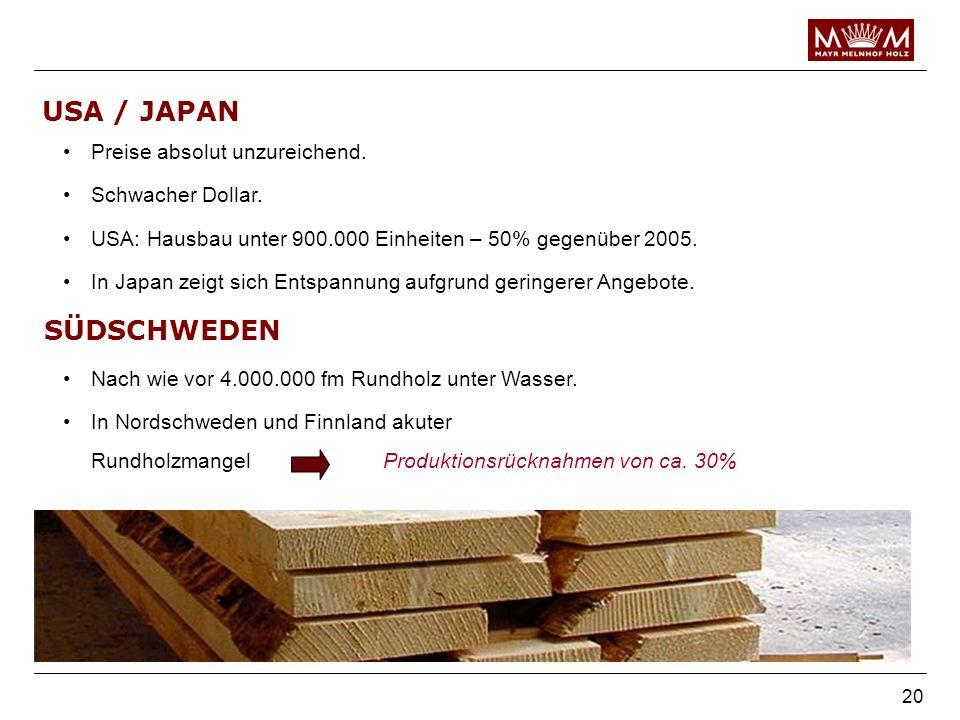 20 USA / JAPAN Preise absolut unzureichend. Schwacher Dollar. USA: Hausbau unter 900.000 Einheiten – 50% gegenüber 2005. In Japan zeigt sich Entspannu