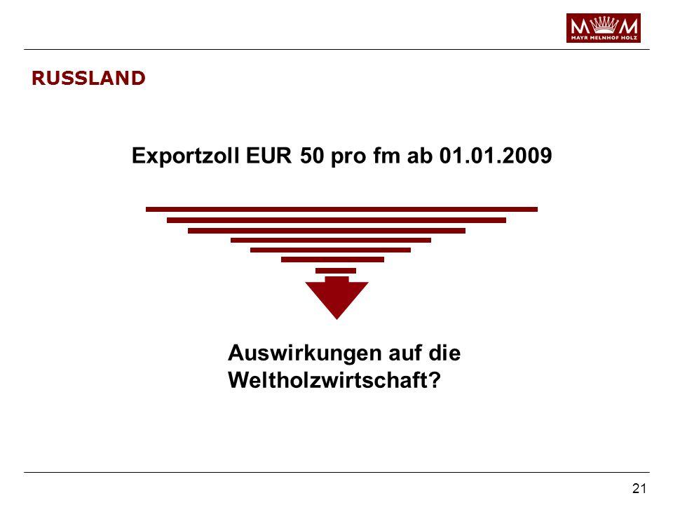 21 RUSSLAND Exportzoll EUR 50 pro fm ab 01.01.2009 Auswirkungen auf die Weltholzwirtschaft?